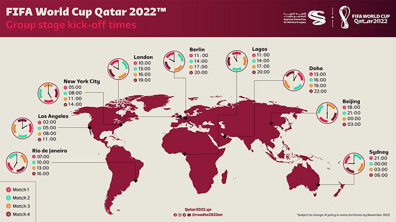 Zeitzone Katar